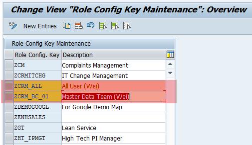 How To Use the SAP CRM Role Configuration Key – IDES01 – SAP ERP/CRM/SCM